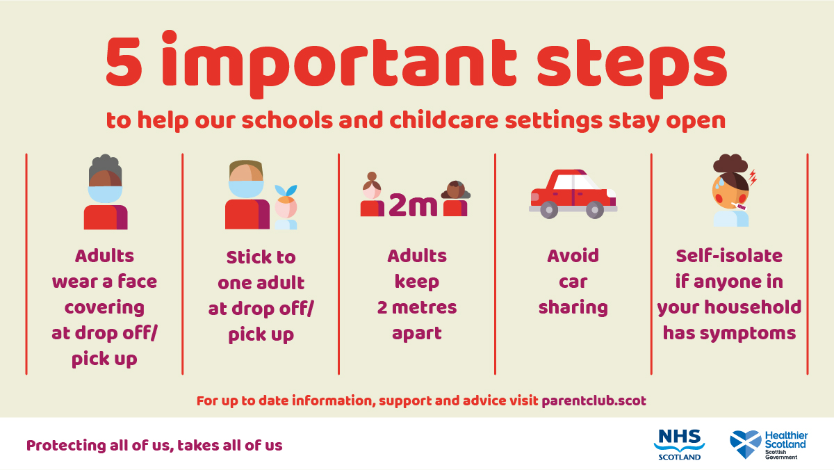 5 important steps to help keep our education settings open: 1. wear a face covering, 2. one adult at drop off/pick up, 3. stay 2m apart, 4. avoid car sharing, 5. self-isolate if showing symptoms